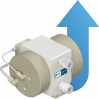 White Knight 泵用于半导体化学品输送应用