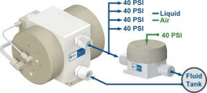 White Knight Back-Pressure Regulator System Diagram